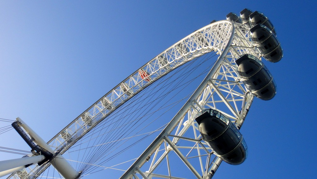 How To Save Money In London - London Eye in perspective - Geeky Explorer