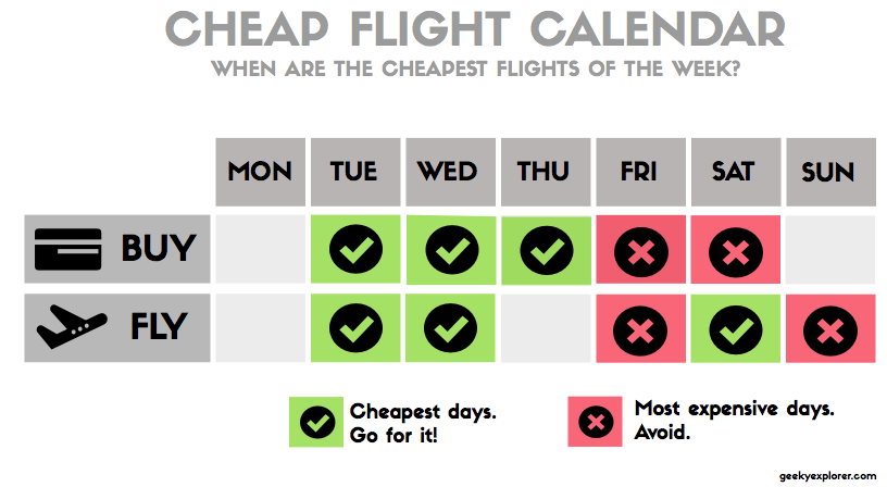 when is best time to buy cheap flights best timing to find flights