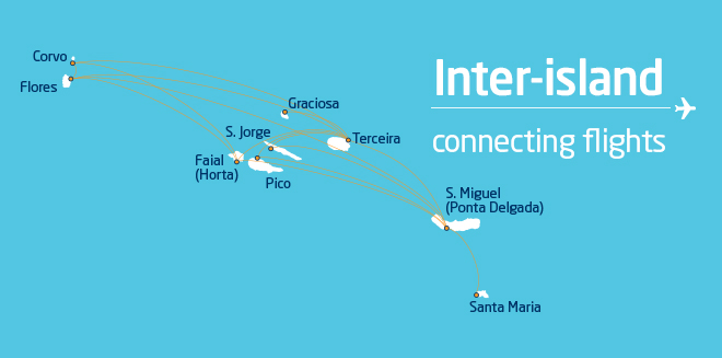 flights to Azores portugal - inter island connections