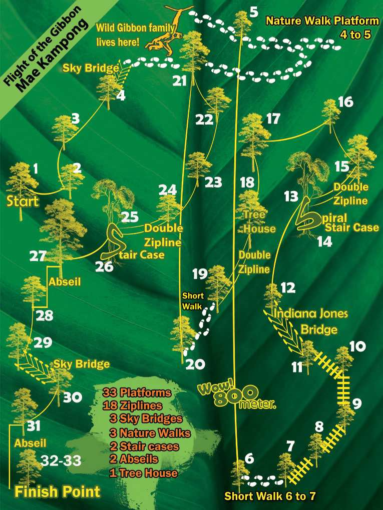 zip lining chiang mai map