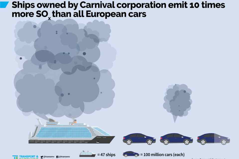 cruise ship pollution carnival emissions so2